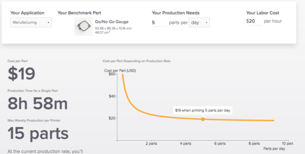 3D Printing Cost Calculator Spreadsheet Inside Formlabs Launches Roi Calculator To Assess Costs Of Purchasing A 3D