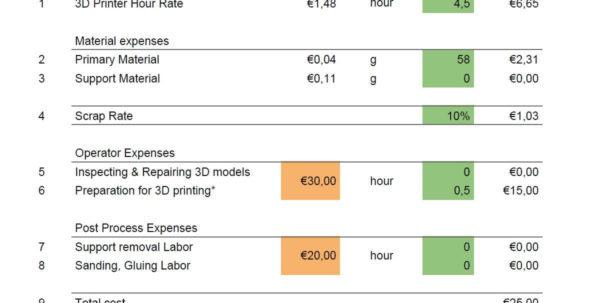 3D Printing Cost Calculator Spreadsheet Pertaining To How To Calculate 3D Printing Price  Kruno Knezic