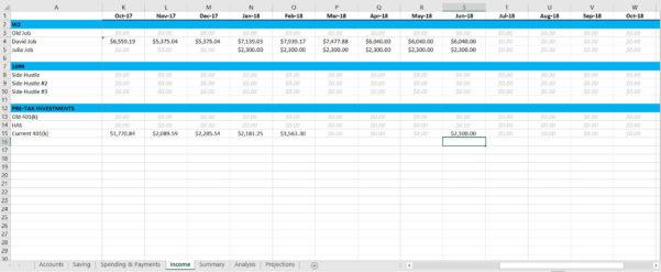 401K Projection Spreadsheet Inside Spreadsheets  Zero Day Finance