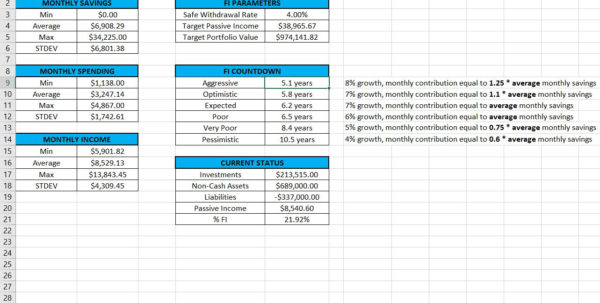 401k projection spreadsheet