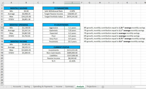 401K Projection Spreadsheet With Regard To Spreadsheets  Zero Day Finance