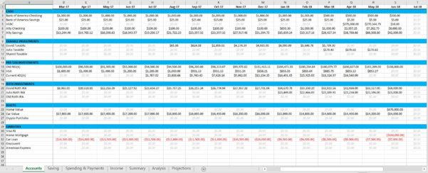 401K Spreadsheet Within Spreadsheets  Zero Day Finance