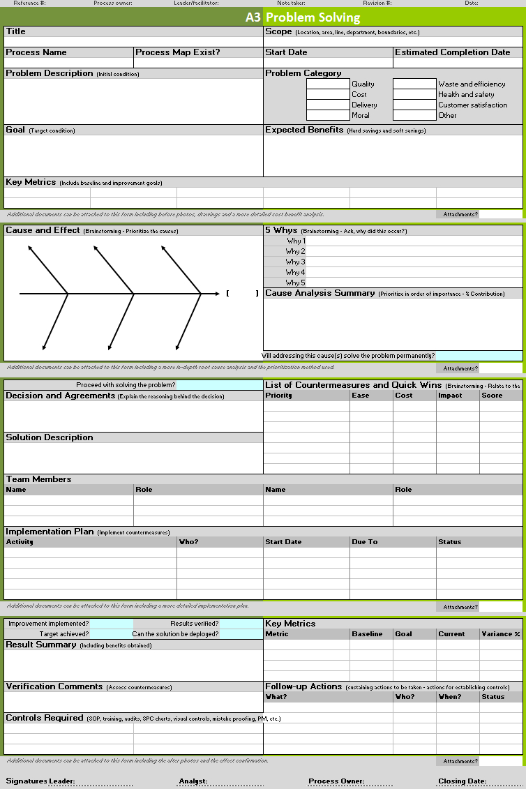 5 Whys Template Excel Xls Spreadsheet For A3 Problem Solving Template  Continuous Improvement Toolkit