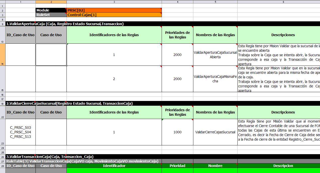 5 Whys Template Excel Xls Spreadsheet In Chapter 6. Authoring