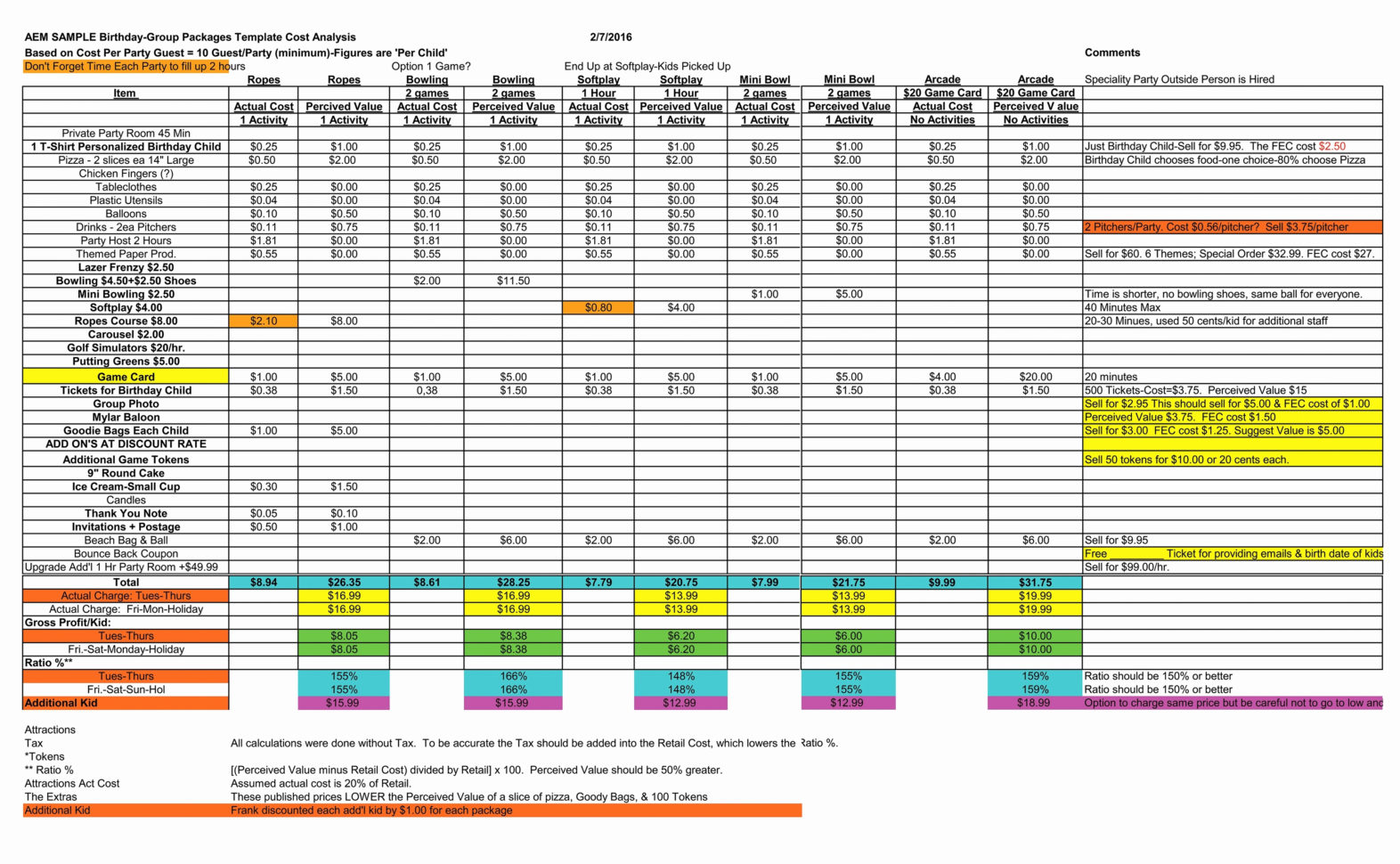 50 20 30 Rule Spreadsheet For 12 Lovely Photos Of 50 30 20 Rule Spreadsheet  Paranoidcitroid