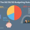 50 20 30 Rule Spreadsheet Inside The 50/30/20 Budgeting Rule—How It Works