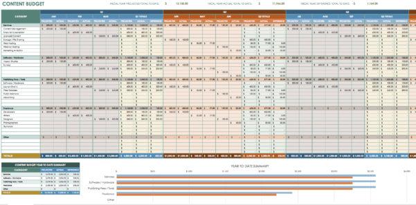 50 30 20 Budget Excel Spreadsheet For The 503020 Budget  Homebiz4U2Profit