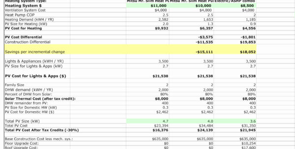 50 30 20 Rule Spreadsheet With 50 30 20 Rule Spreadsheet – Spreadsheet Collections
