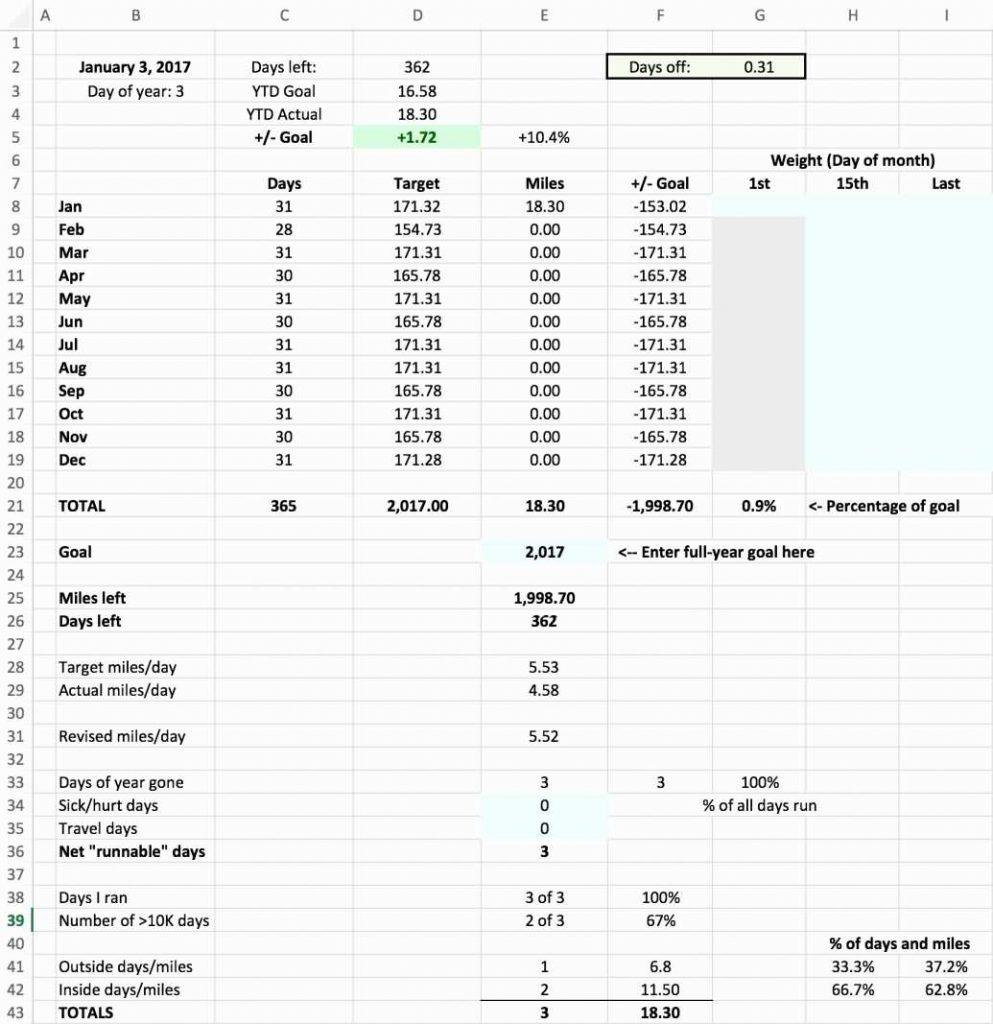 50 30 20 Rule Spreadsheet Within 50 30 20 Rule Spreadsheet Elegant Spreadsheet 50 30 20 Bud Excel