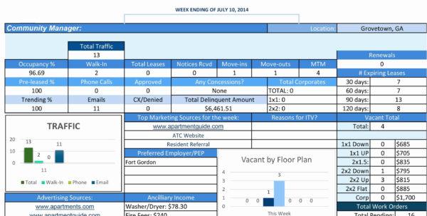 52 Week Savings Plan Spreadsheet Inside Weekly Hourly Planner Template Excel Inspirational 52 Week Savings 52 Week Savings Plan Spreadsheet Spreadsheet Download