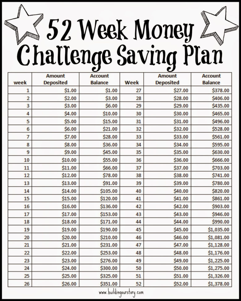 52 Week Savings Plan Spreadsheet Intended For College Savings Plan Template Microsoft Word Templates – The