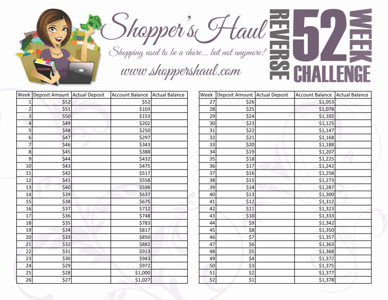 52 Week Savings Plan Spreadsheet Regarding 52 Week Savings Plan Spreadsheet – Spreadsheet Collections