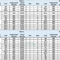 531 Forever Spreadsheet Inside 531 – Programme Calculator And Breakdown – Cast Iron Strength