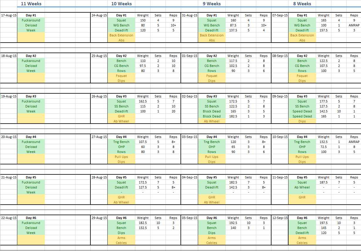 5X5 Workout Routine Spreadsheet Within Home Maintenance Schedule Spreadsheet Asline Stronglifts 5X5
