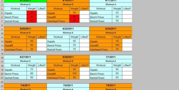 5X5 Workout Routine Spreadsheet Within I Put Together My Own Tracking Sheet For Sl 5X5 In Excel, And Am