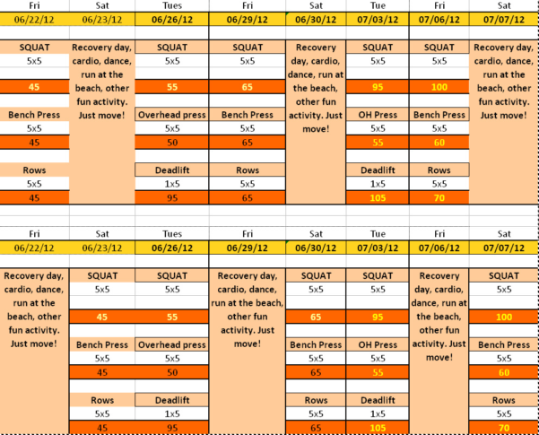 5X5 Workout Spreadsheet Inside 5×5 Workout Spreadsheet – Spreadsheet Collections