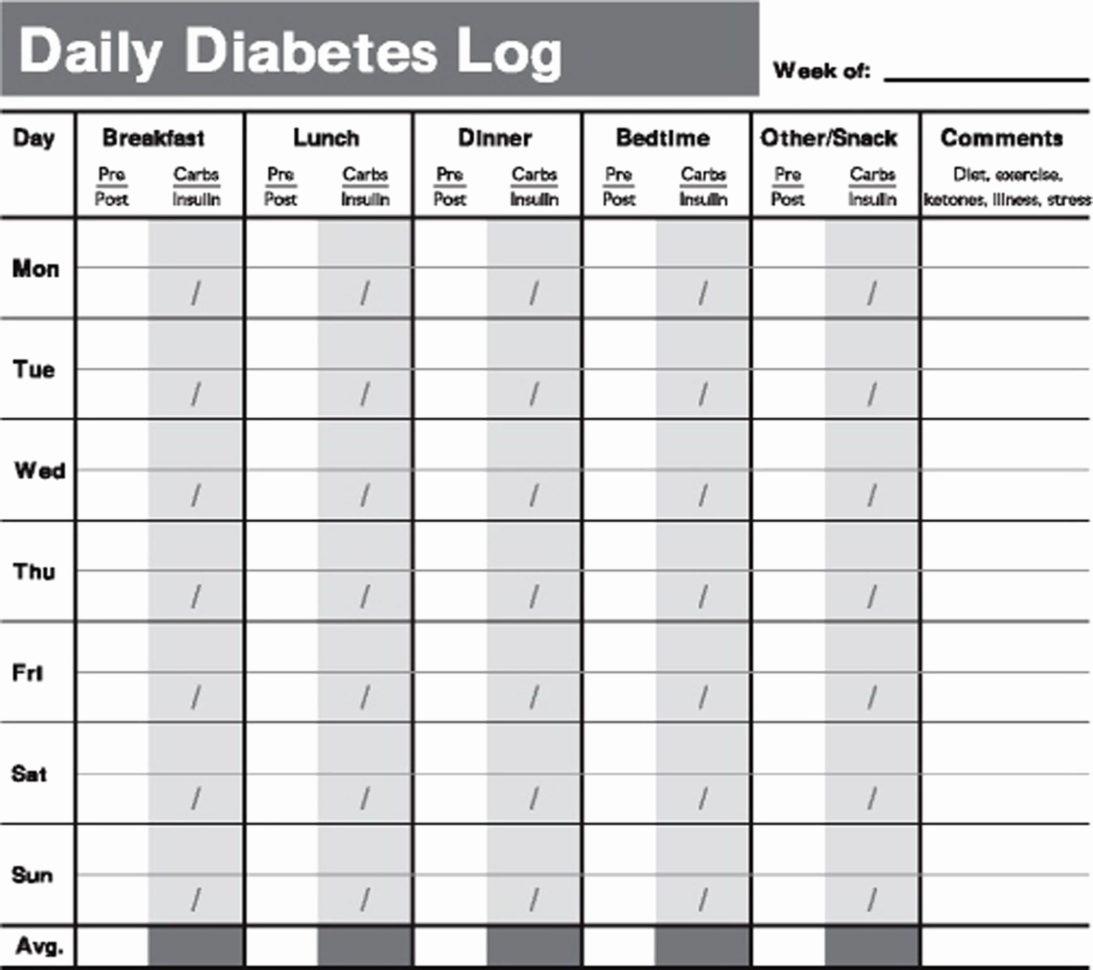 5X5 Workout Spreadsheet Regarding Diabetes Tracker Spreadsheet As Wedding Budgetts 5X5 Sheet  Askoverflow
