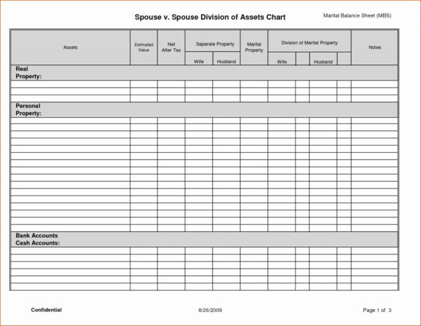 800 53A Spreadsheet With Nist 800 53A Rev 4 Spreadsheet  Spreadsheet Collections