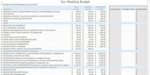 A Practical Wedding Spreadsheets With Regard To A Practical Wedding Budget Spreadsheet Laobing Kaisuo  Austinroofing