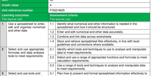 Aat Level 3 Spreadsheets Practice Assessments Intended For Aat Level 2 Diploma In Accounting And Business  Pdf