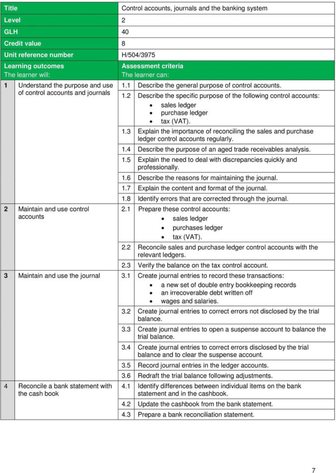 Aat Level 3 Spreadsheets Revision Intended For Aat Level 2 Diploma In Accounting And Business  Pdf