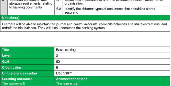 Aat Level 3 Spreadsheets Revision Regarding Aat Level 2 Diploma In Accounting And Business  Pdf