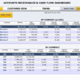 Account Receivables & Collection Analysis Excel Spreadsheet with regard to Accounts Receivable Report Sample Print The A R Aging Spreadsheet