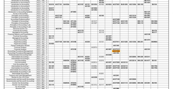 Accounting Excel Spreadsheet Sample Pertaining To Free Templates Sample Accounting Spreadsheets For Excel
