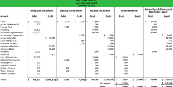 Accounting Spreadsheet Examples Throughout Accounting Worksheet  Format  Example  Explanation