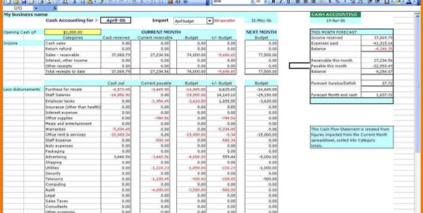 Accounting Spreadsheets For Small Business Free For Small Business Accounting Spreadsheet Free Excel Templates For And Accounting Spreadsheets For Small Business Free Spreadsheet Download