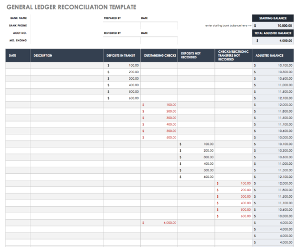 Accounts Payable Reconciliation Spreadsheet With Free Account Reconciliation Templates  Smartsheet