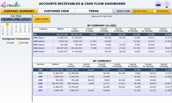 Accounts Payable Spreadsheet Example In Accounts Receivable Report Sample Print The A R Aging Spreadsheet