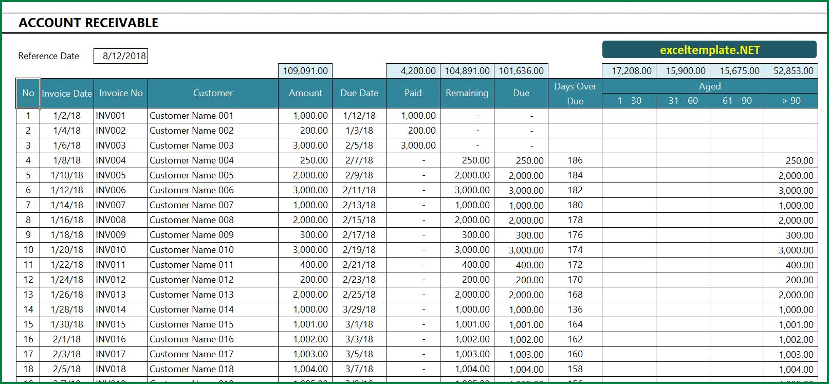 Accounts Receivable Spreadsheet Pertaining To Account Receivable  Excel Templates