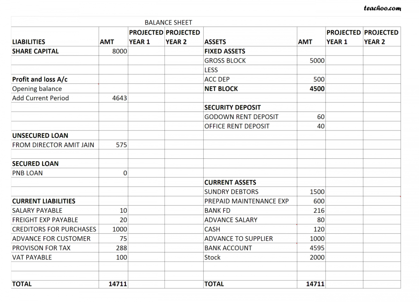 Accounts Receivable Spreadsheet Template With Accounts Receivable Report Sample Print The A R Aging Spreadsheet
