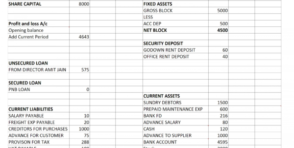 Accounts Receivable Spreadsheet Template With Accounts Receivable Report Sample Print The A R Aging Spreadsheet Accounts Receivable Spreadsheet Template Google Spreadsheet