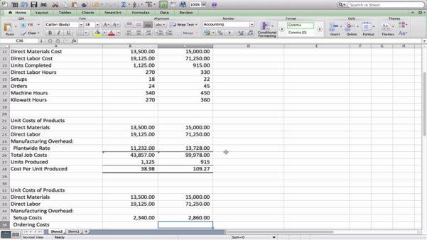Activity Based Costing Spreadsheet Inside Activity Based Costing Vs Traditional Costing On Vimeo