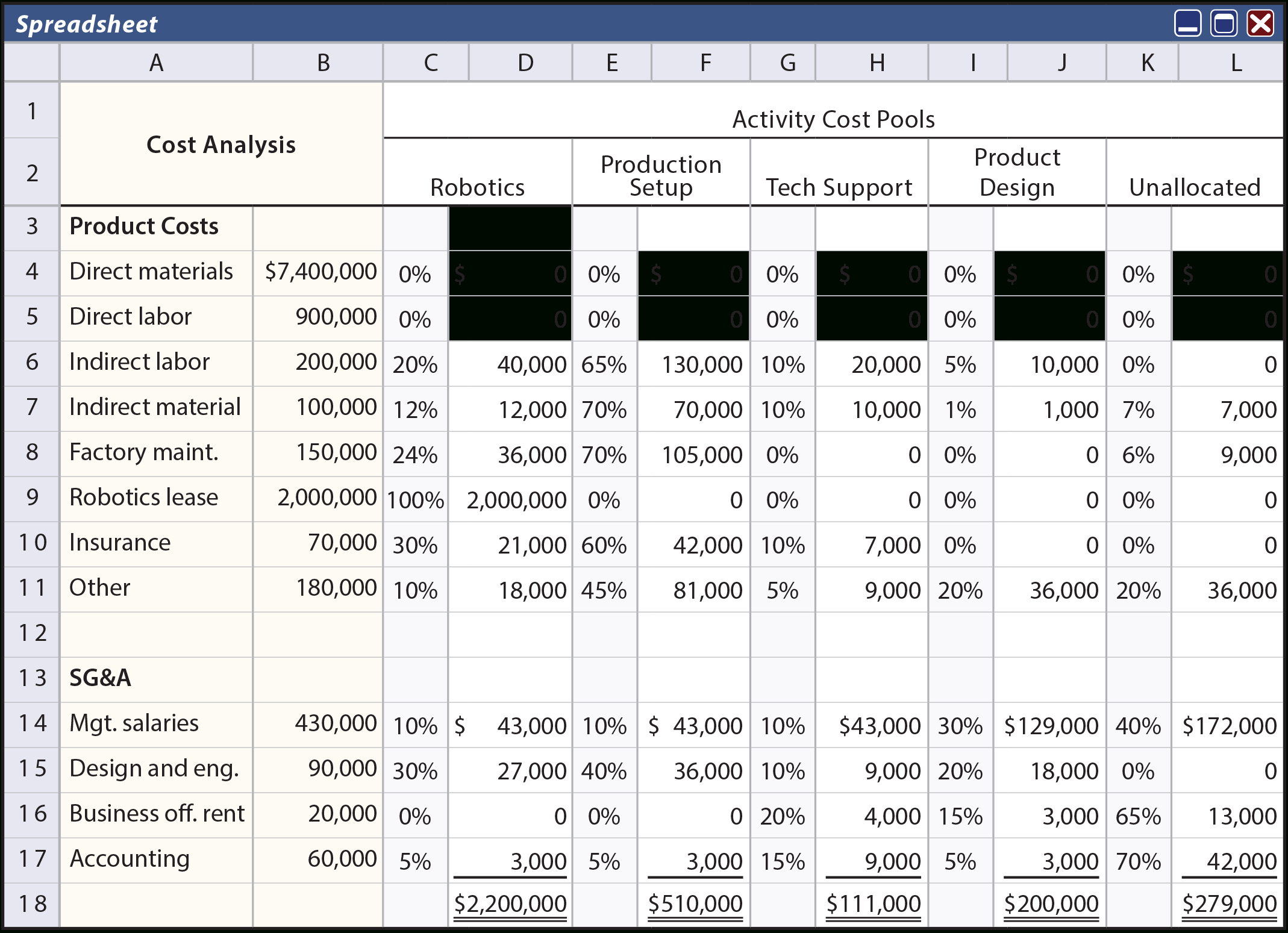 Activity Based Costing Spreadsheet Inside Activitybased Costing  Principlesofaccounting