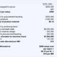 Activity Based Costing Spreadsheet Throughout Activity Based Costing With Four Activities  Accountingcoach