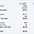 Activity Based Costing Spreadsheet With Regard To Activity Based Costing With Four Activities  Accountingcoach