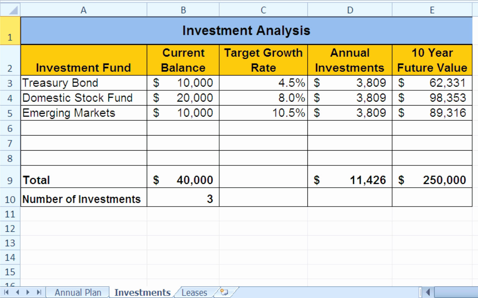 Advanced Excel Spreadsheet Throughout Advanced Excel Spreadsheet Assignments  Spreadsheet Collections