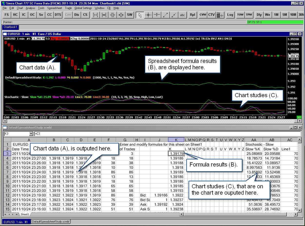 Advanced Excel Spreadsheet With Advancedxcel Spreadsheets Tutorial Xls Training Formulas Sheet