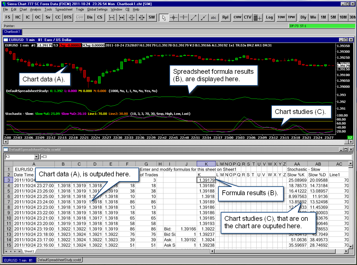 Advanced Excel Spreadsheets For Advancedxcel Spreadsheets Tutorial Xls Training Formulas Sheet