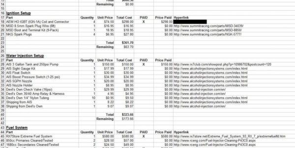 Advertising Spreadsheet In Build Spreadsheet Template  Rx7Club  Mazda Rx7 Forum