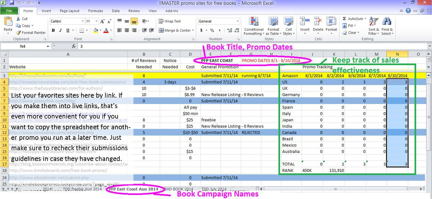 Advertising Spreadsheet Intended For How To Buy Book Advertising  Celebrating Independent Authors
