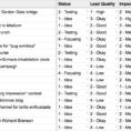Affiliate Marketing Spreadsheet Inside Bulletproof System For Getting New Customers  Baremetrics