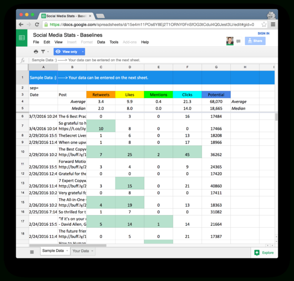 Affiliate Marketing Spreadsheet With Regard To 10 Readytogo Marketing Spreadsheets To Boost Your Productivity Today