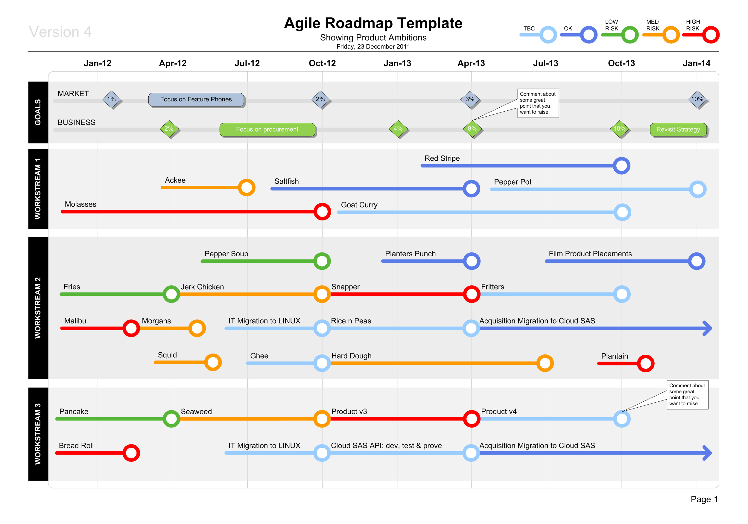 Agile Spreadsheet Template In Marketing Roadmap Template Excel Lovely Agile Roadmap Template Visio