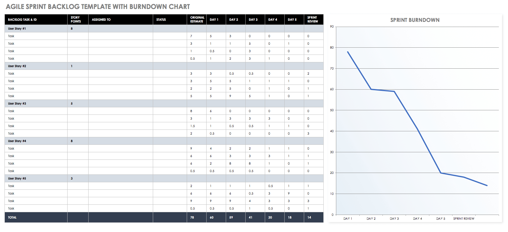 Agile Spreadsheet Template Throughout Free Agile Project Management Templates In Excel