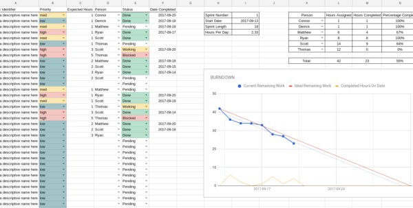 Agile Sprint Tracking Spreadsheet Inside Agile Project Management In Google Sheets  Justin Sybrandt Agile Sprint Tracking Spreadsheet Spreadsheet Download