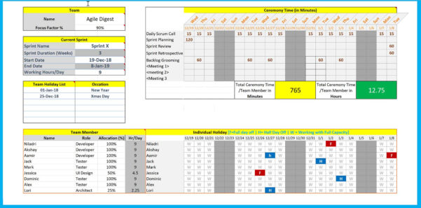 Agile Sprint Tracking Spreadsheet Inside Capacity  Sprint Planning  Template  Agile Digest